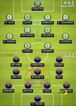 تشكيلة برشلونة يرحل اسكتلندا ميسي