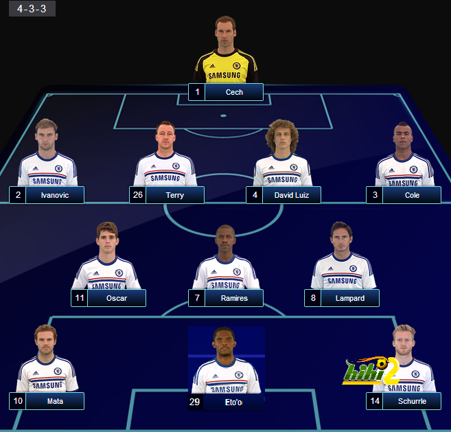 chelsea titulaires