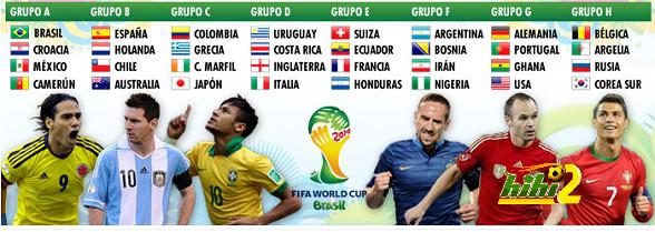 نتائج قرعة كأس العالم 2014 Hihi2-500