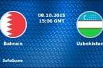 bahrain-uzbekistan-6895302.png