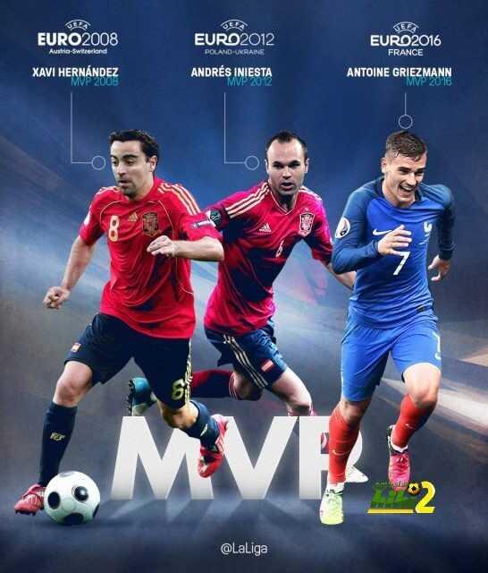 صورة : جريزمان أخر الثلاثي الذي توج بلقب أفضل لاعبي اليورو من الليجا على مدار التاريخ coobra.net