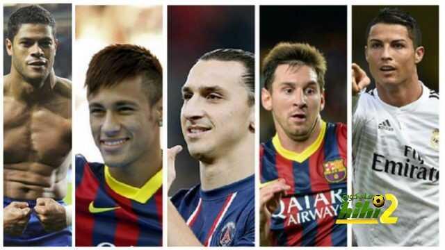 4 لاعبين من الدوري الصيني ضمن أكثر 10 لاعبين دخلاً في العالم coobra.net