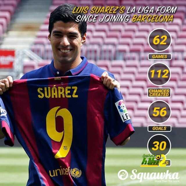 في مثل هذا اليوم .. تعاقد برشلونة مع سواريز لتبدأ رحلة الأرقام الذهبية coobra.net