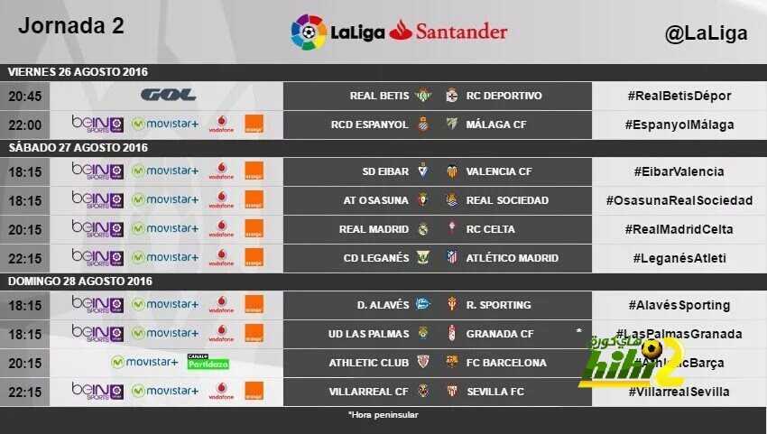 صورة : تفاصيل مواعيد مباريات الجولة الثانية من الليغا coobra.net