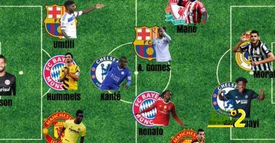 تشكيلة أبرز اللاعبين في سوق الانتقالات coobra.net