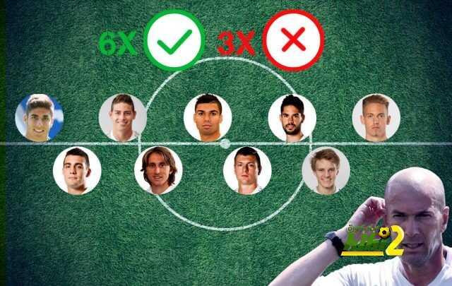 صورة تؤكد مدى قوة ريال مدريد المفرطة فى الموسم المقبل ! coobra.net