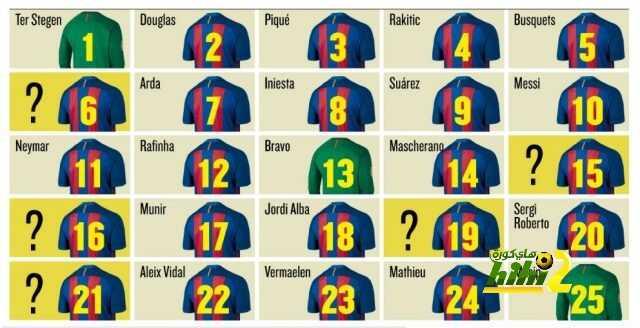 صورة : الأرقام المتاحة للاعبين الجدد في برشلونة coobra.net