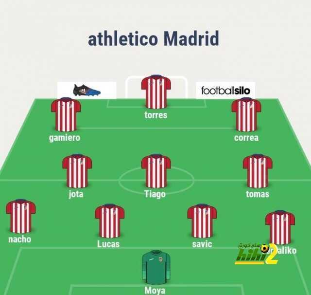 صور: أتلتيكو مدريد يمتلك تشكيلتين فى منتهى القوة ?! coobra.net