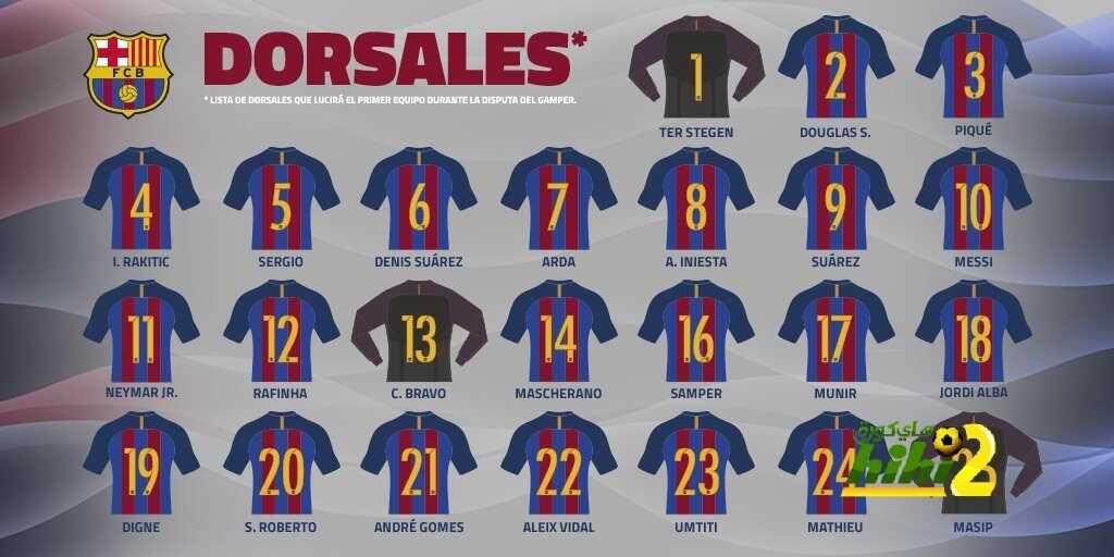 صورة : ارقام لاعبي برشلونة في الموسم الجديد coobra.net