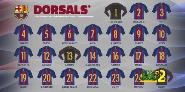 صورة : أرقام لاعبي برشلونة في الموسم الجديد coobra.net