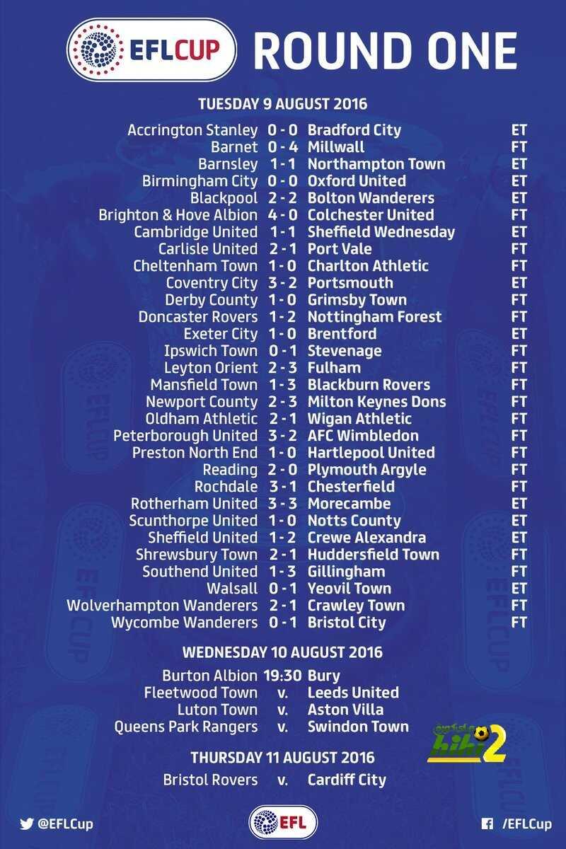 صورة : نتائج مباريات اليوم في كأس الرابطة الانجليزية coobra.net