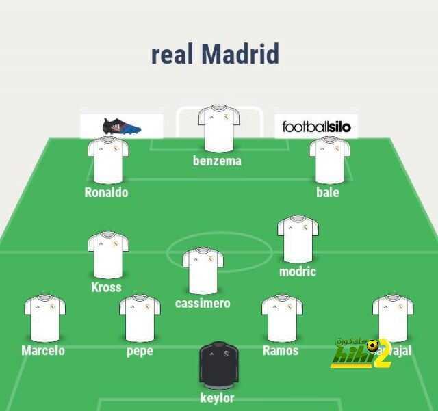 صور: لماذا فلورنتينو بيريز متأخر فى السوق ? ريال مدريد يمتلك تشكيلتين مثاليتين ! coobra.net