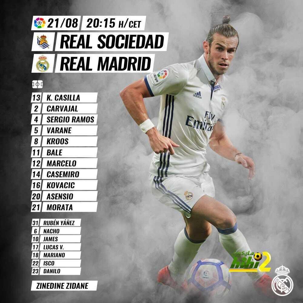 التشكيلة الرسمية لريال مدريد امام سويسداد coobra.net