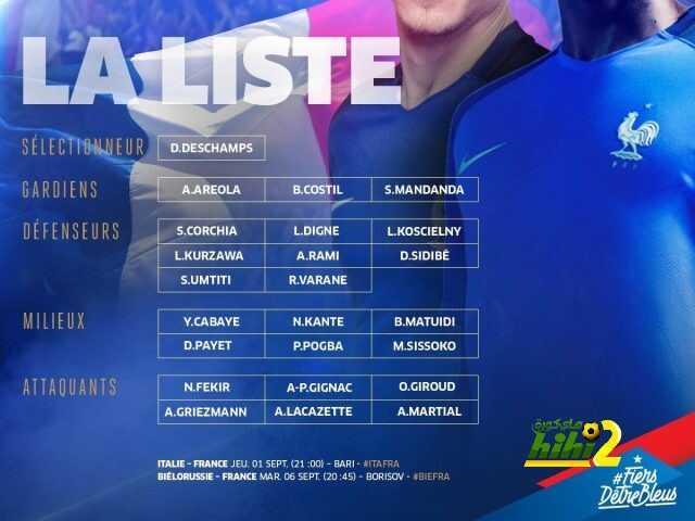 قائمة منتخب فرنسا لمباراتي إيطاليا وبيلاروسيا coobra.net