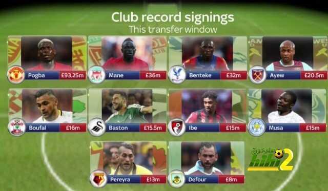 هل تستمر الأرقام القياسية في الدوري الإنجليزي فيما تبقى من فترة الانتقالات ؟ coobra.net