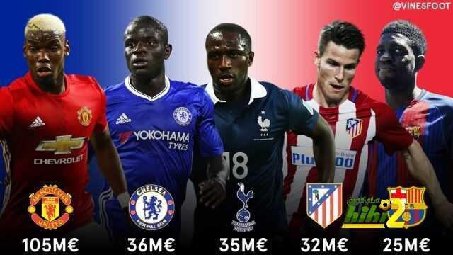 أغلى خمس صفقات فرنسية في فترة الانتقالات الصيفية coobra.net
