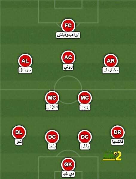 تشكيلة : مانشستر يونايتد يستقبل مانشستر سيتي في قمة نارية coobra.net
