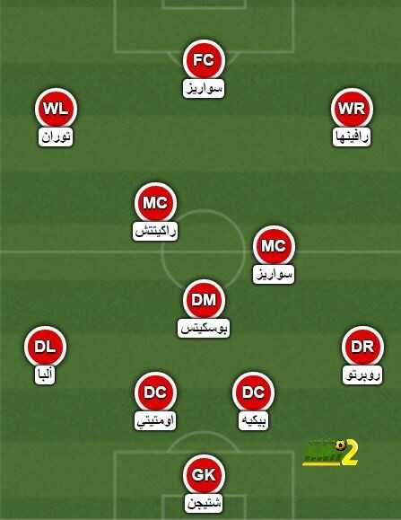 تشكيلة : برشلونة يقابل ديبورتيفو ألافيس وعينه على الثلاث نقاط coobra.net