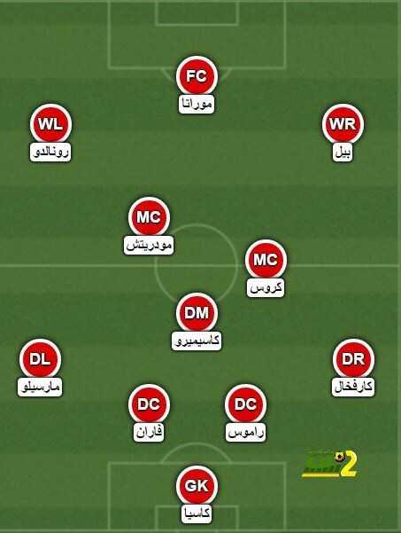 تشكيلة : ريال مدريد يستقبل سبورتنج لشبونة وعينه على الثلاث نقاط coobra.net
