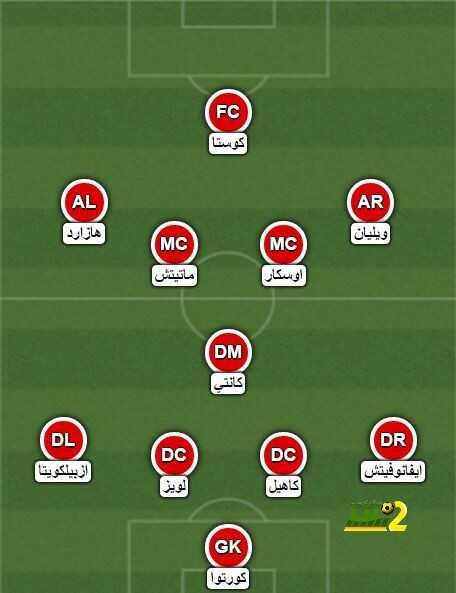 تشكيلة : تشيلسي يواجه ليفربول في قمة نارية coobra.net