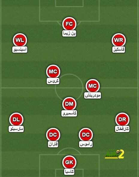 تشكيلة : ريال مدريد يرحل لمقابلة اسبانيول في اختبار صعب coobra.net
