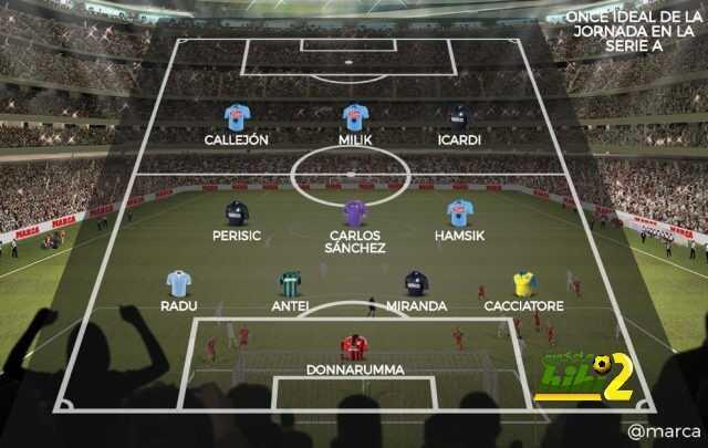 التشكيلة المثالية للجولة الرابعة من الدوري الإيطالي coobra.net