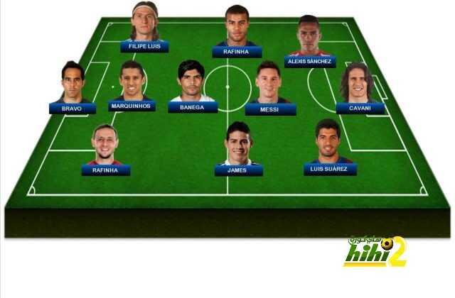 التشكيلة المثالية للاعبي أمريكا الجنوبية في الجولة الماضية من الدوريات الكبرى coobra.net