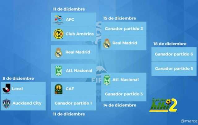 صورة: طريق ريال مدريد في كأس العالم للأندية coobra.net
