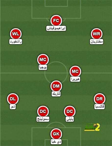 تشكيلة : مانشستر يونايتد يواجه ليستر سيتي في اختبار صعب coobra.net