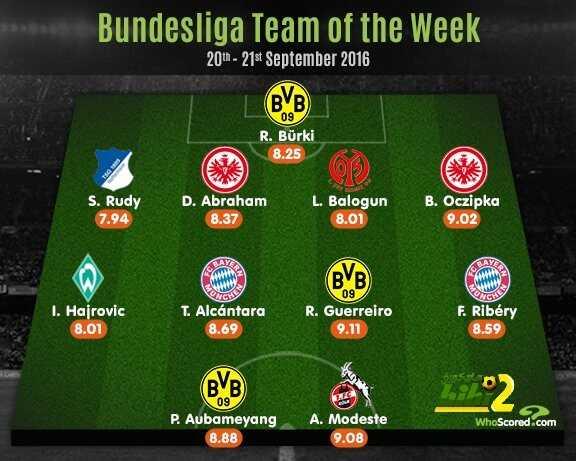صورة : التشكيلة المثالية للأسبوع الرابع من الدوري الألماني ! coobra.net