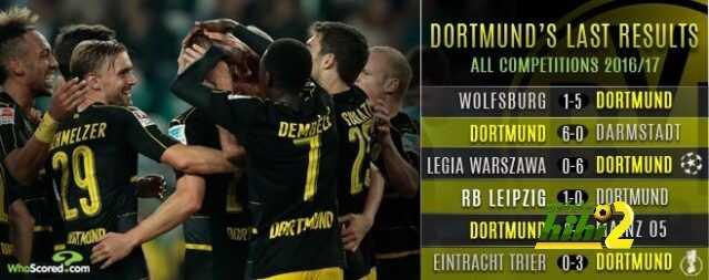 صورة : نتائج مرعبة لدورتموند في مبارياته الأخيرة ! coobra.net