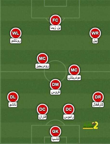 تشكيلة : ريال مدريد يواجه لاس بالماس في اختبار صعب coobra.net