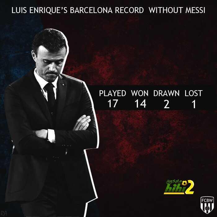 صورة : ارقام برشلونة تحت قيادة انريكي بدون ميسي coobra.net