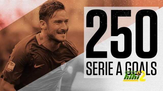 توتي يصل لهدفه الـ 250 في الدوري الإيطالي coobra.net