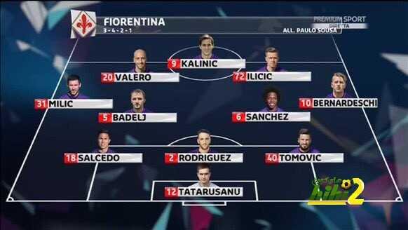 التشكيلة الرسمية لفيورنتينا امام ميلان coobra.net