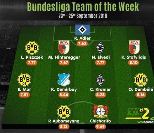 صورة : التشكيلة المثالية للجولة الخامسة من الدوري الألماني ! coobra.net