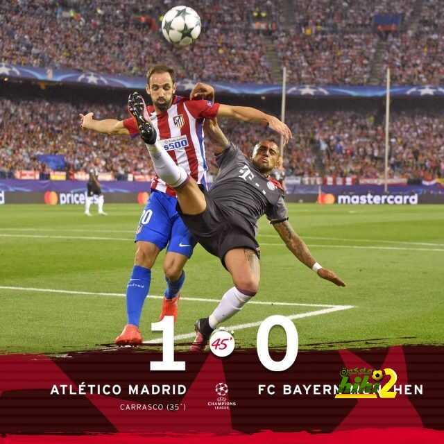 أتليتيكو مدريد ينهي الشوط الأول متقدما ضد بايرن ميونخ ! coobra.net