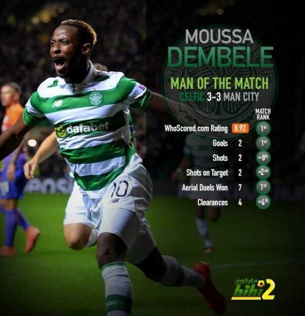 موسى ديمبيلي أفضل لاعب في مباراة سلتيك مانشستر سيتي coobra.net
