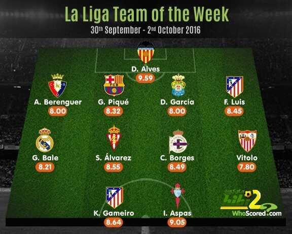 التشكيلة المثالية للجولة السابعة من الدوري الإسباني ! coobra.net