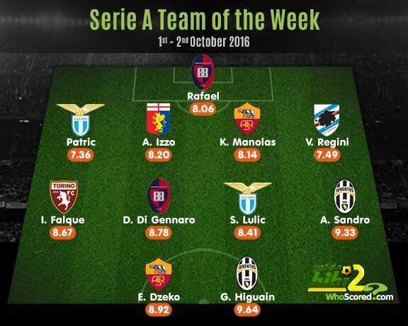 صورة : التشكيلة المثالية للجولة السابعة من الدوري الإيطالي ! coobra.net