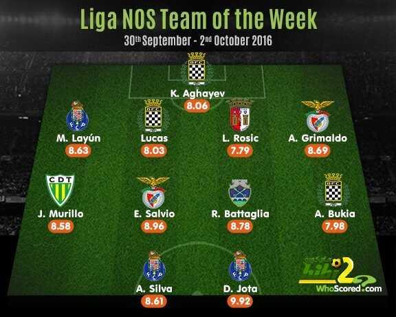 صورة : التشكيلة المثالية للجولة السابعة من الدوري البرتغالي ! coobra.net