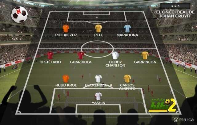 صورة: أفضل 11 لاعبا في التاريخ من وجهة نظر كرويف coobra.net