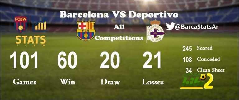 صورة : أرقام برشلونة أمام الديبور coobra.net